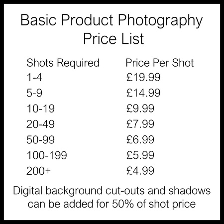 Commercial prices